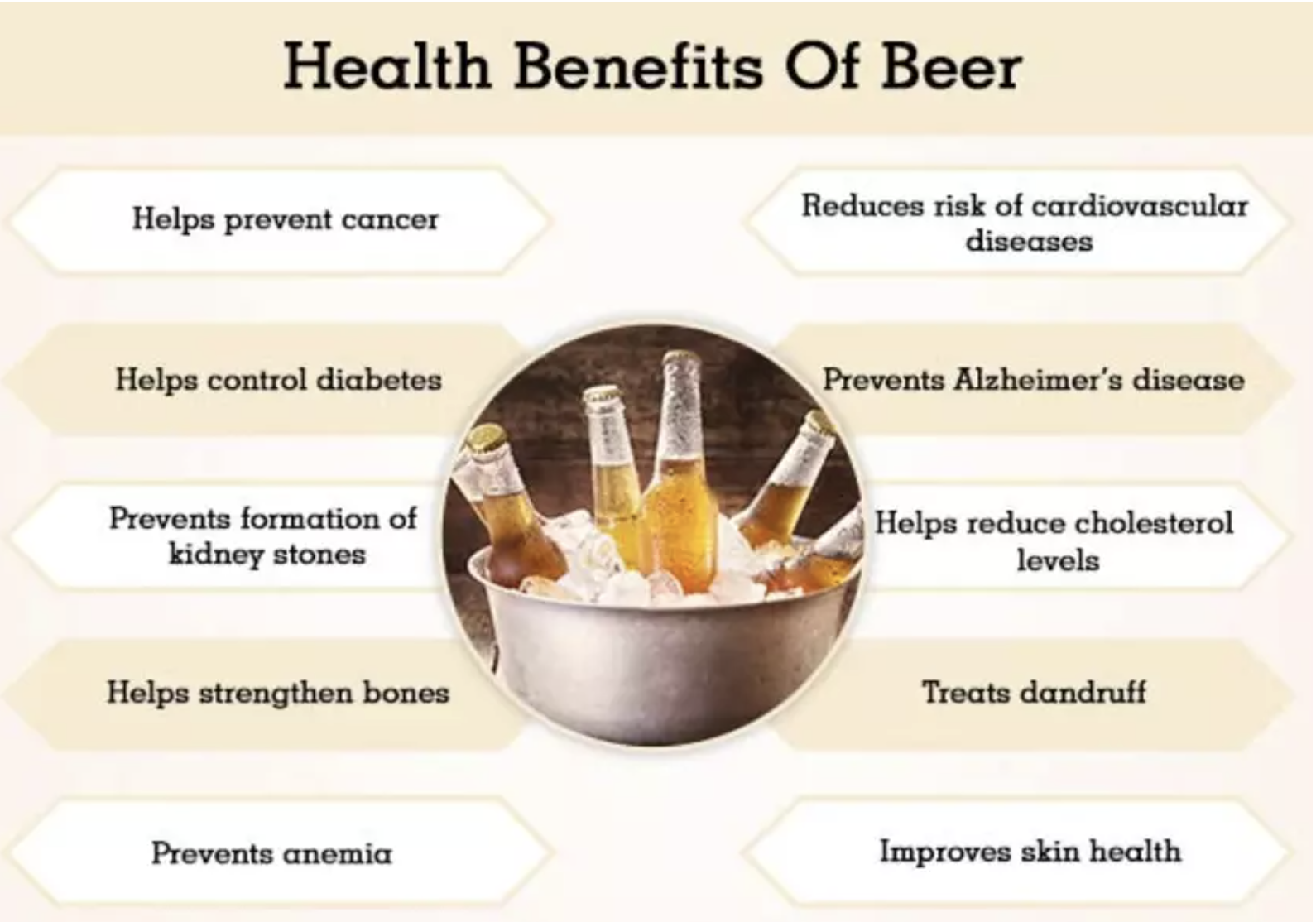 different captions of healthy beer